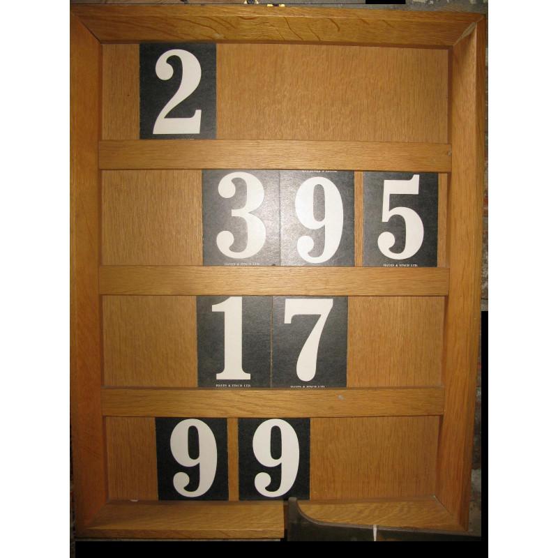 Number displays